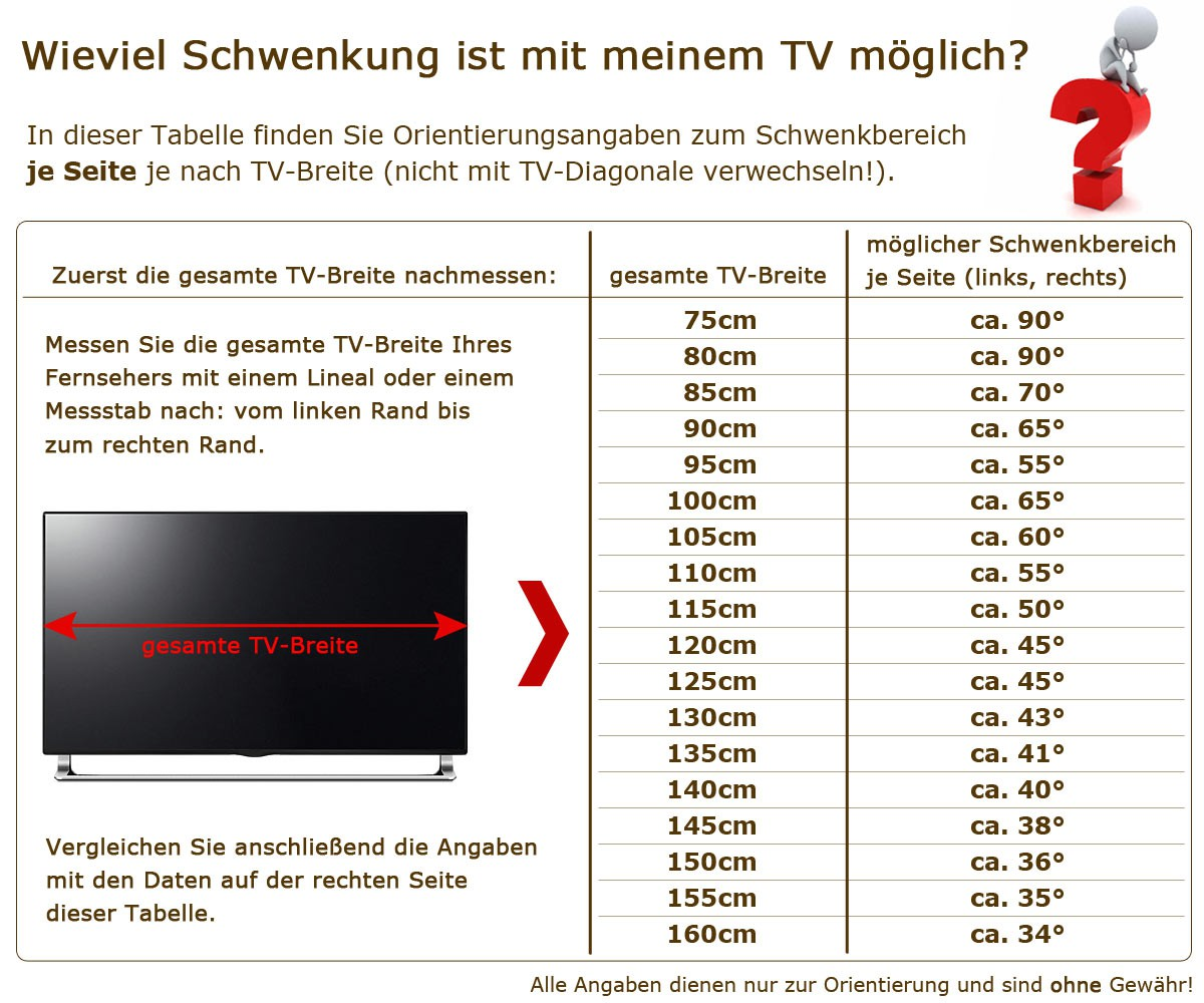 tv wandhalterung schwenkbar neigbar r23 plasma lcd led ca 30 65 vesa 10439. Black Bedroom Furniture Sets. Home Design Ideas